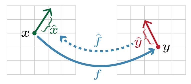 Illustration of tangent bundle