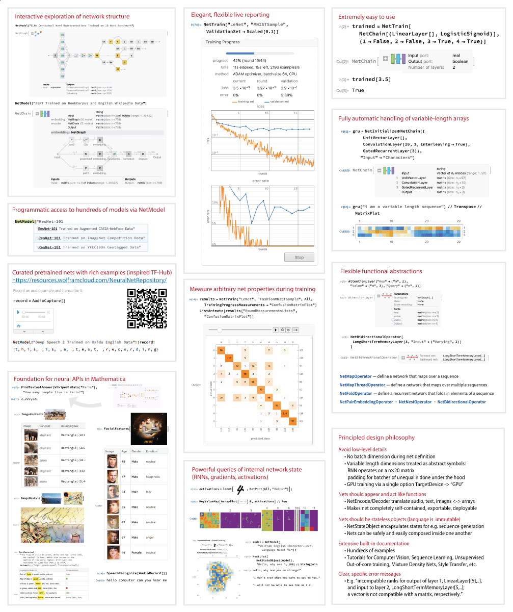 Deep Learning in Mathematica
